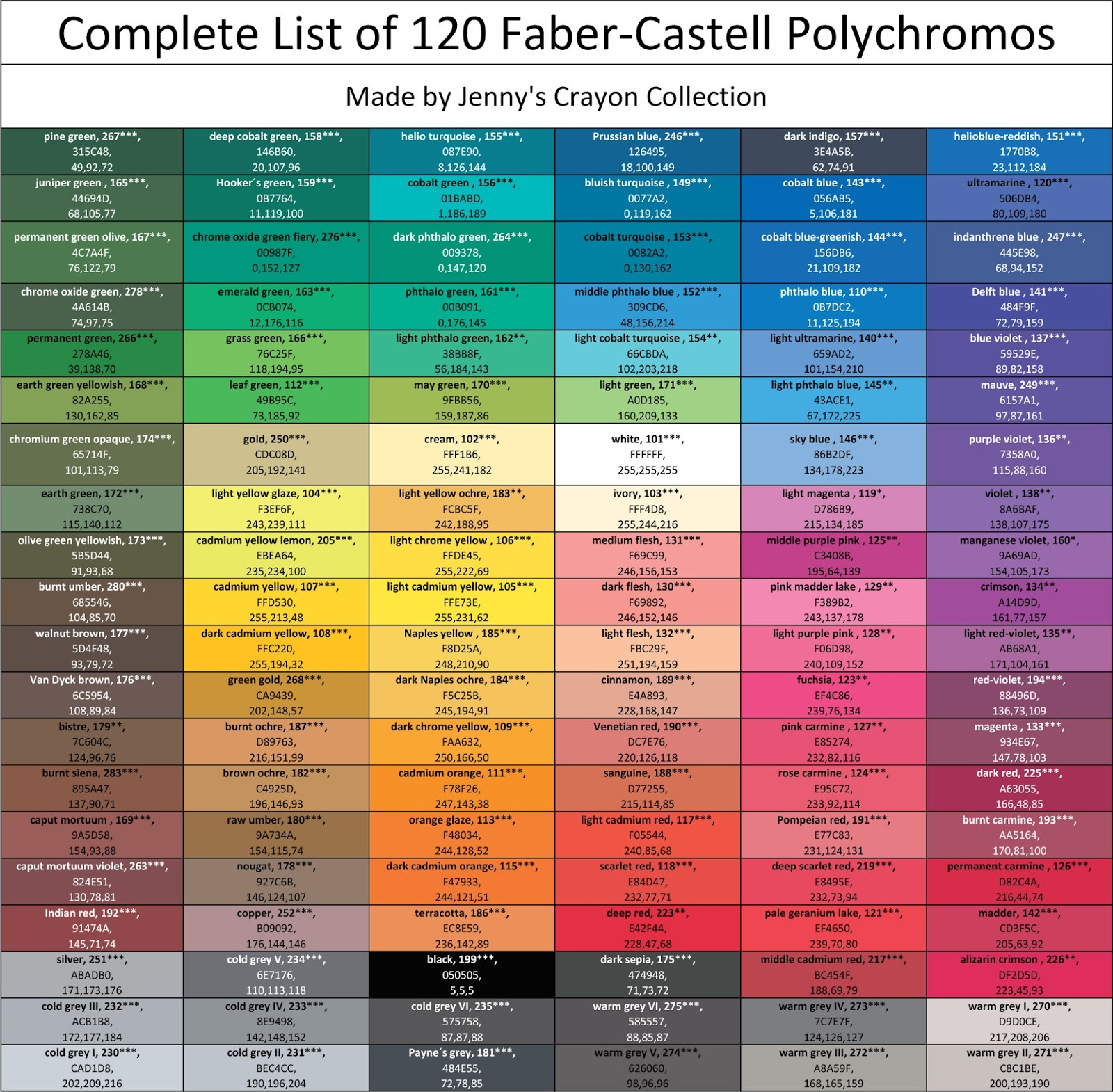 complete list of faber castell