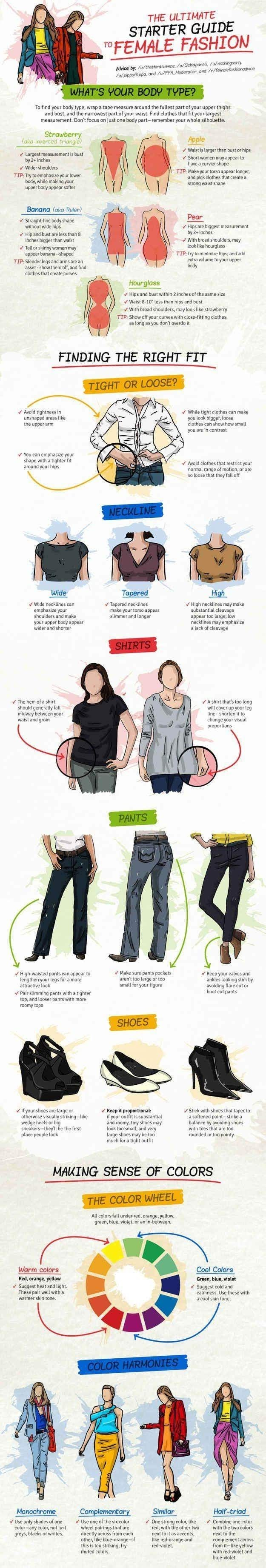 31 Women's usefull fashion #Infographics