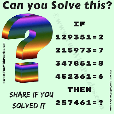 If 129351=2, 215973=7, 347851=8 and 452361=6 Then 257461=? Can you solve this?