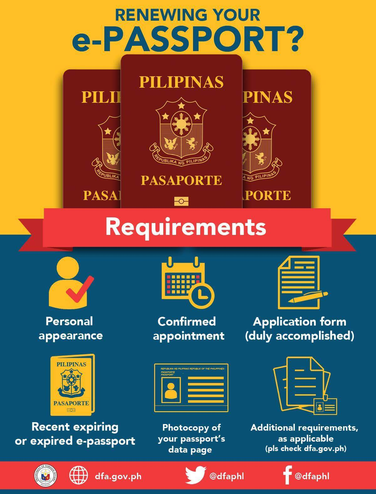 Made it through mum e passport renewal requirements renewing your e passport here are the basic requirements to download the application form falaconquin