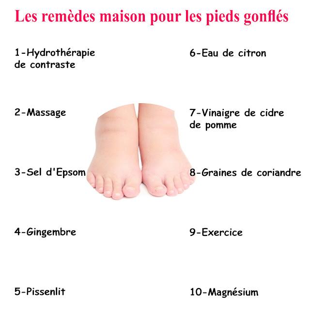 Les remèdes maison pour les pieds gonflés