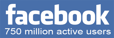 Facebook reaches more than 750 million active users