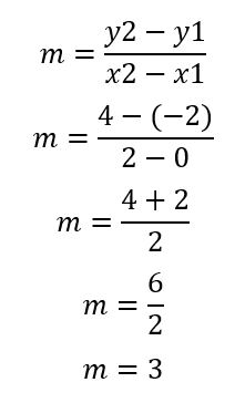 حل تمارين درس 4-2 ميل المستقيم - التوازي والتعامد