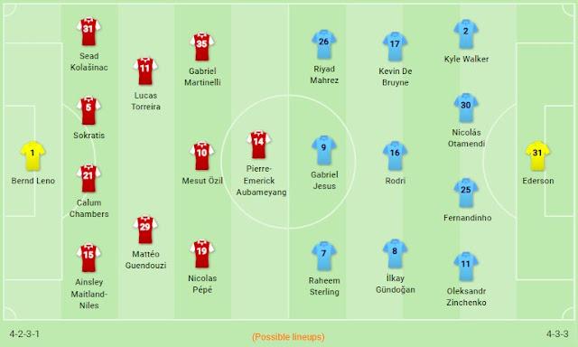 Prediksi Arsenal vs Manchester City — 15 Desember 2019