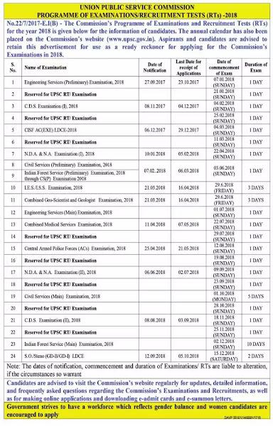 UPSC Recruitment Calendar 2018