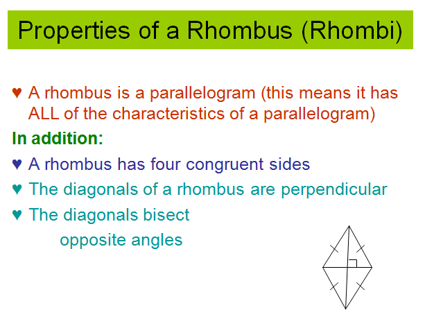 Properties of  quadrilaterals ,trapezoid ,trapezium,parallelogram,rhombus,rectangle,square ,kite,