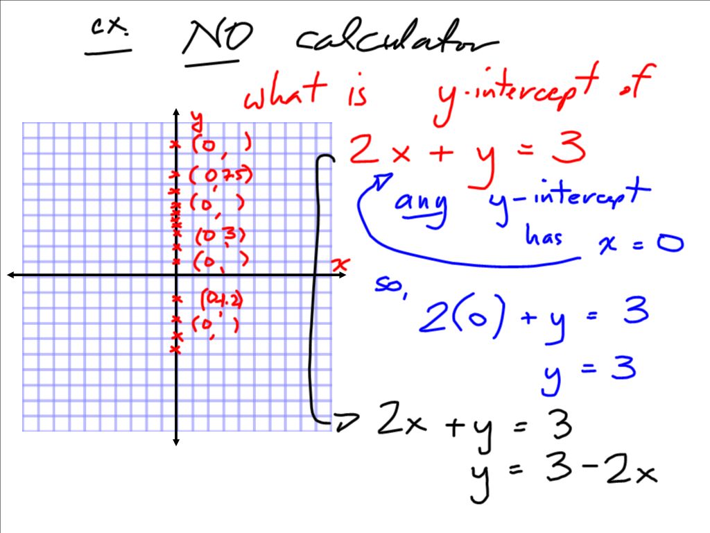 General Equation of a Line: ax + by = c