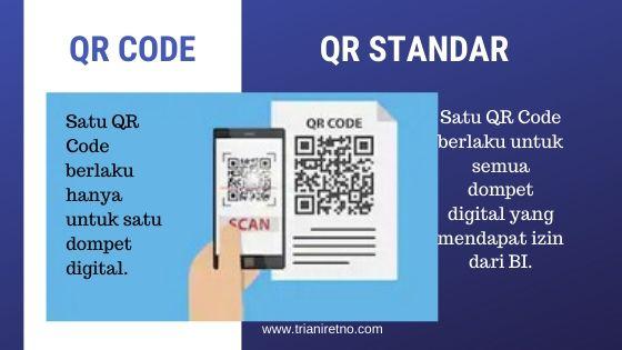 QR code dan QR standar