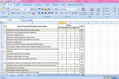 Download KKM untuk kelas 4 SD sesuai dengan Kurikulum 2013 terbaru.