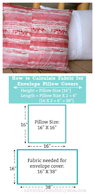 How to calculate fabric for envelope pillow covers