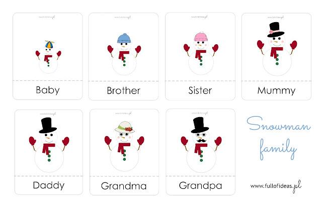snowman family flashcards, rodzina, angielski dla dzieci, przedszkolaków, Head Full of Ideas, blog dla nauczycieli