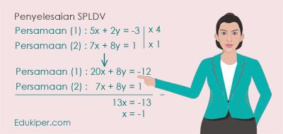 Pembahasan soal ujian nasional matematika SPLDV