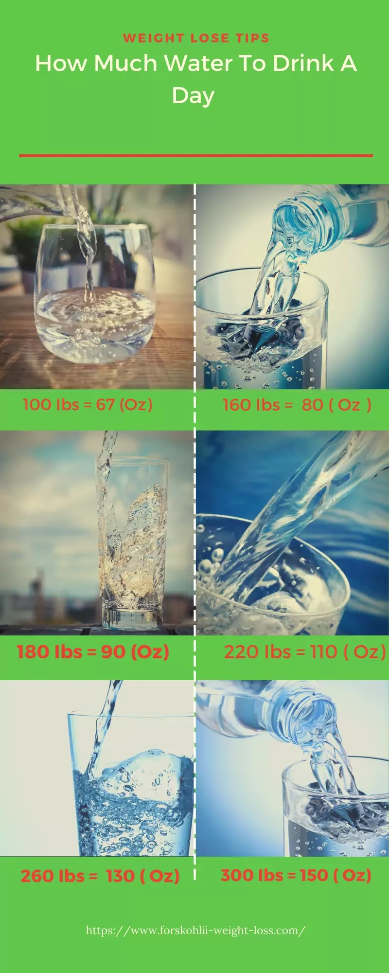 how much water weight can you lose in a week