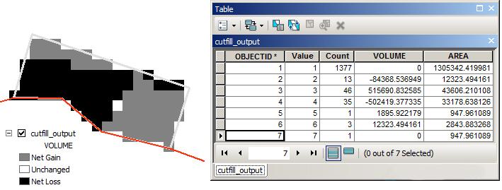 Cut Fill pada ArcGIS (Analisis Perubahan Volume)