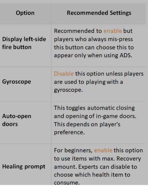 Cara Setting Control Terbaik Untuk PUBG Mobile. 5