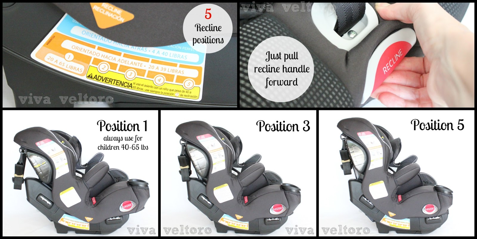 The Graco Smart Seat Has Excellent Features To Keep Your Little One Safe Such As Safety Surround Side Impact Technology And Eps Energy Absorbing Foam