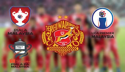 Jadual Perlawanan Persahabatan Pramusim Kelantan 2020 (Keputusan)