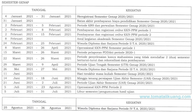 kalender akademik program sarjana ugm 2020/2021 semester genap; kalender akademik program diploma ugm 2020/2021 semester genap