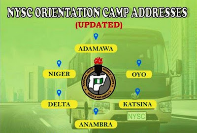 NYSC Addresses of NYSC Orientation Camps