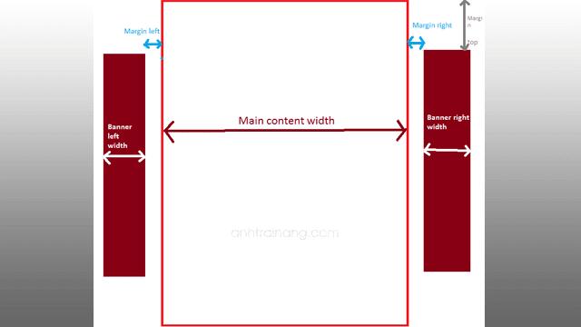 Code quảng cáo trượt dọc hai bên cho blogspot
