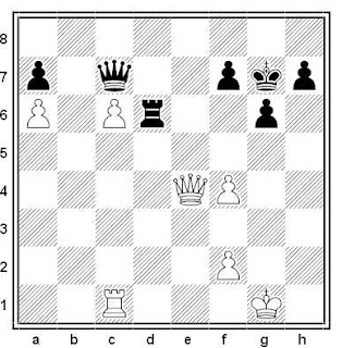 Posición de la partida de ajedrez Rhidian - Craig (Cardiff, 1999)
