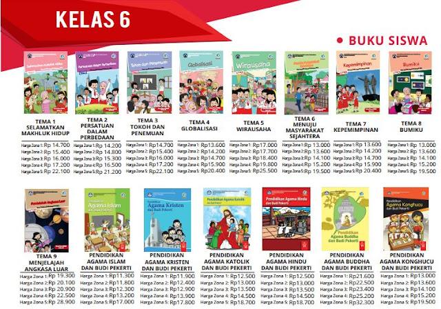 Buku Siswa K13 SD/MI Kurikulum 2013 Edisi Revisi, https://bloggoeroe.blogspot.com/