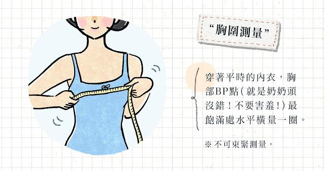 如何測量胸圍