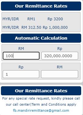 1 Ringgit Sama Dengan Berapa Rupiah : ringgit, dengan, berapa, rupiah, Ringgit, Malaysia, Dengan, Berapa, Rupiah, Dhiansurs
