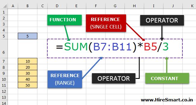 Excel Formula Parts  Formulas