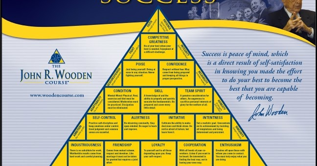 Earn Purple Cooperation John R Woodens Pyramid Of Success 4