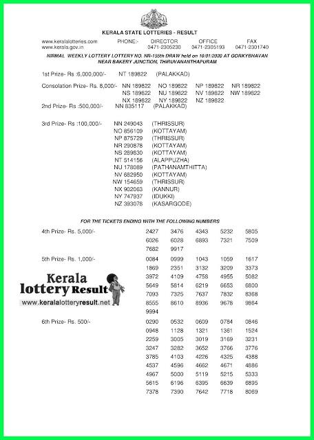Kerala Lottery Result 10-01-2020 Nirmal NR-155 (keralalotteryresult.net)-
