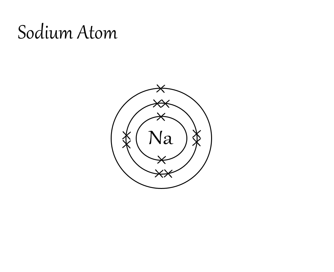 sodium atom diagram 01 escape fuse panel chemsitry