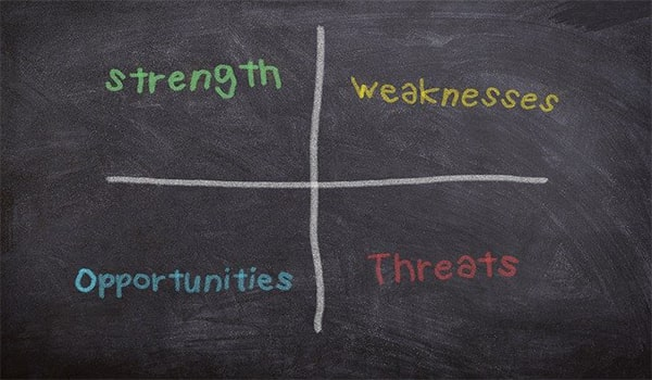 Analisis SWOT: Pelajari dan Kemudian Terapkan pada Bisnis Anda!