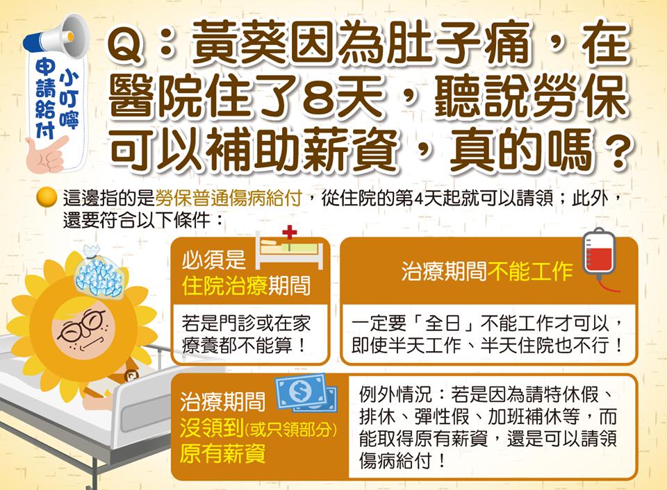 如何請領勞保「傷病給付」   新竹縣理財規劃人員職業工會