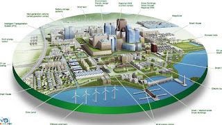 khu đô thị mới