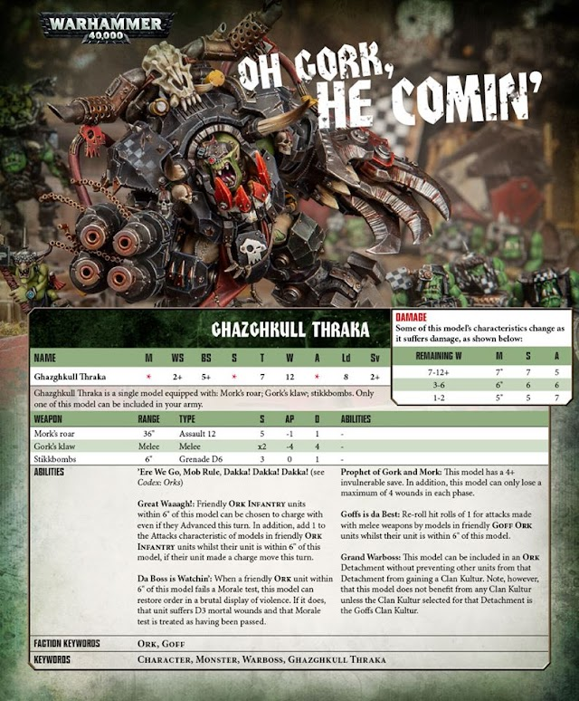 The Big Guy Himself... Ghazghkull Thraka Stats Revealed
