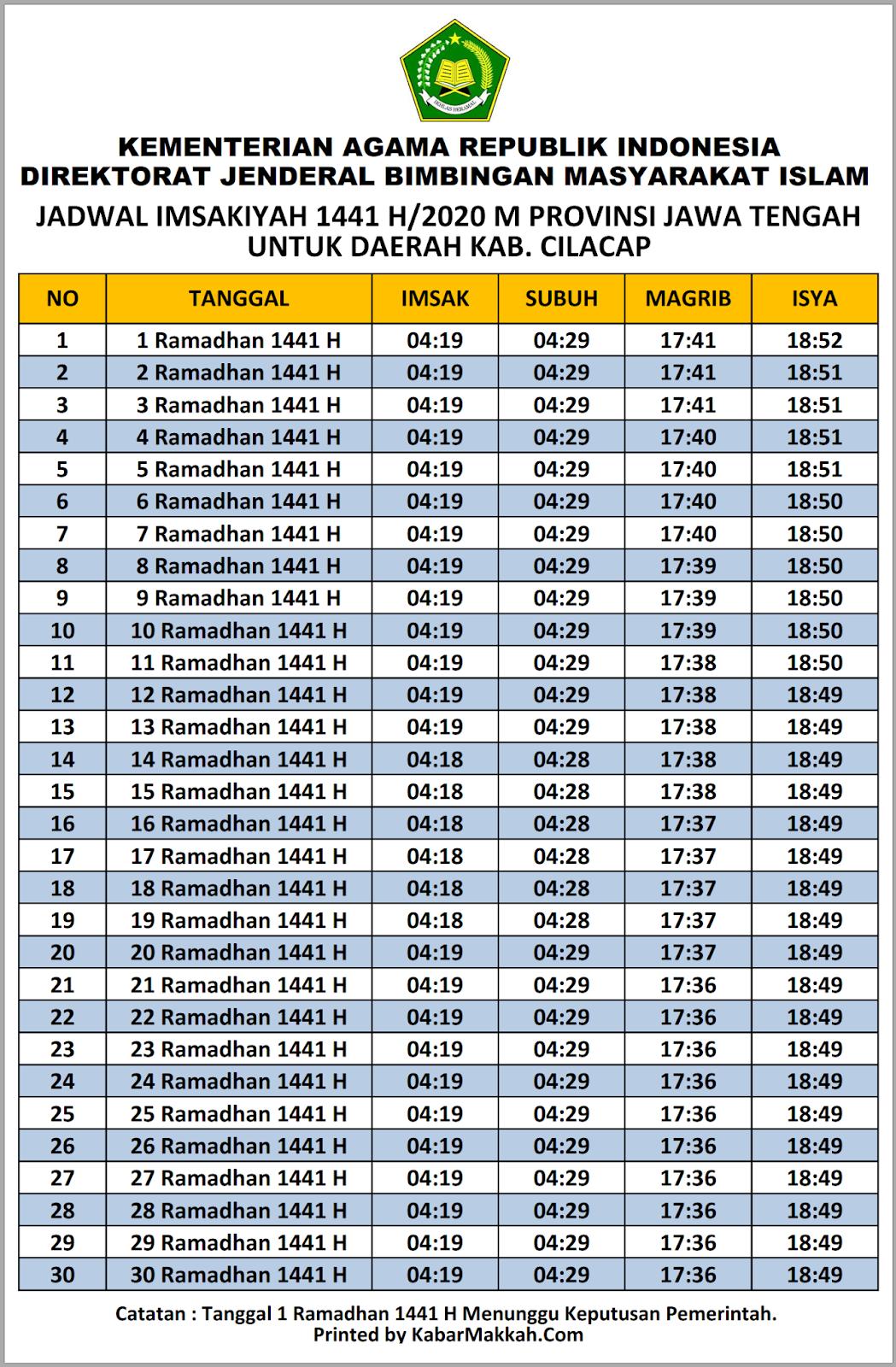 Jadwal Imsakiyah Cilacap 2020 / 1441 H