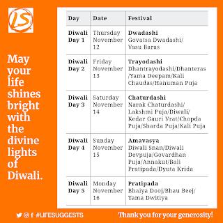 """Keyword"" ""badi diwali 2020"" ""dhanteras date"" ""bhai dooj 2020 date in india calendar"" ""dussehra date"" ""chhath puja 2020 date in india calendar"" ""govardhan puja 2020"" ""dussehra 2020 date"" ""diwali 2023"" ""holi 2021"" ""list of festivals in october"" ""diwali 2018"" ""dussehra 2021"" ""diwali 2019 date in india calendar"" ""diwali date 2019"" ""diwali 2019 calendar"" ""diwali date 2020"" ""diwali 2020 date in india calendar"" ""diwali 2020 calendar"" ""diwali 2021"" ""diwali puja 2019"""