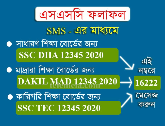 Check SSC Result 2020 by SMS