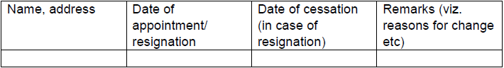 Details of the change in statutory auditors in last three financial years including any change in the current year