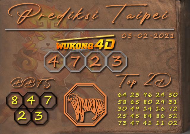 PREDIKSI TOGEL TAIPEI WUKONG4D 03 FEBRUARY 2021