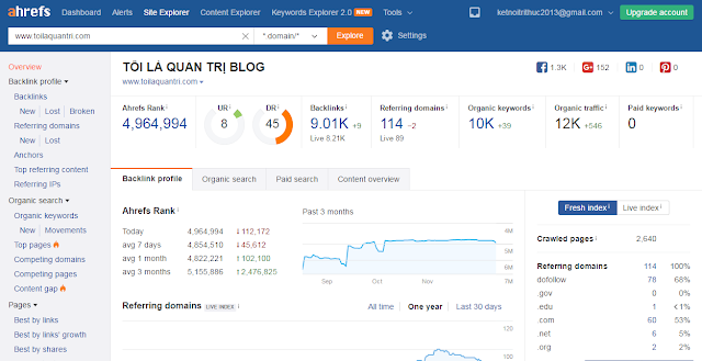 Chặn bọ Ahrefs index backlink trên website