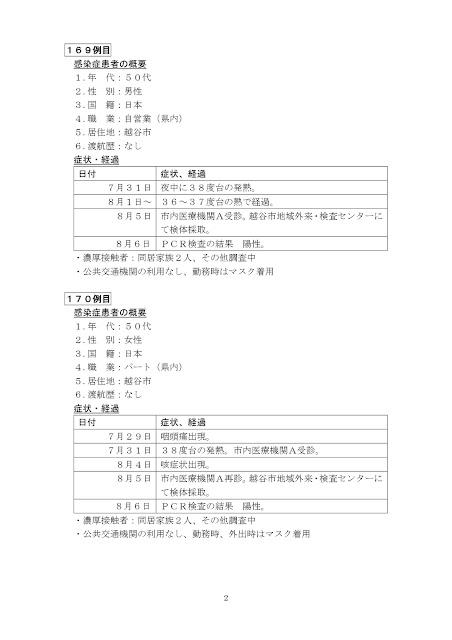 新型コロナウイルス感染症患者の発生について(8月7日発表)