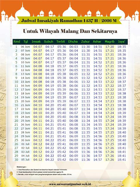 Jadwal Imsakiyah Malang, Jawa Timur 1437 H