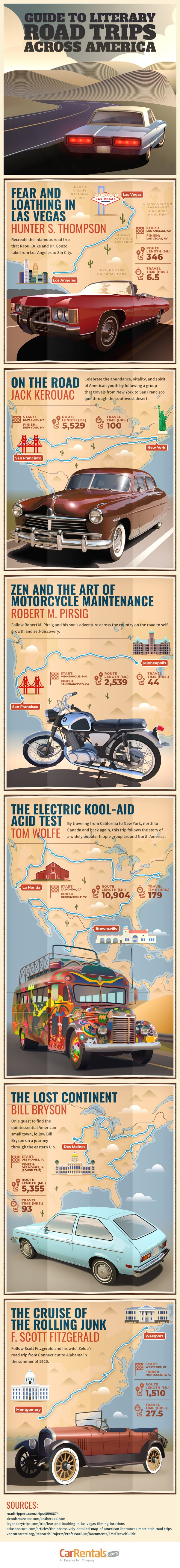 Your Guide to Literary Road Trips Across America #infographic #Road Trips in America #infographics #Literary Road Trips #Road Trips #Adventure