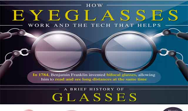 How Eyeglasses Work And The Tech That Helps #infographic