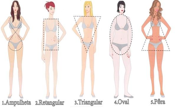 Qual roupa usar para valorizar o seu corpo ?