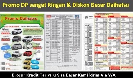 Kredit Mobil Daihatsu Sigra Semarang Brosur simulasi Harga 2021