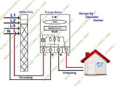 Kwh energy meter wiring diagram