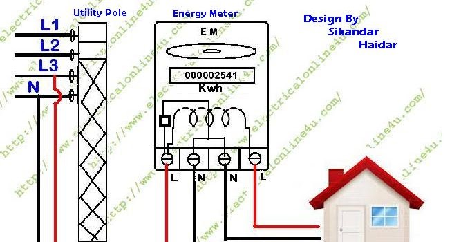 how to wire single phase kwh energy meter. Black Bedroom Furniture Sets. Home Design Ideas